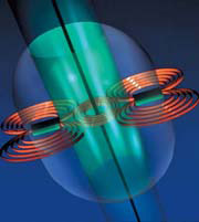 Trasduttori Magnetorestrittivi