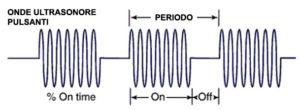 Pulse Mode negli Ultrasuoni